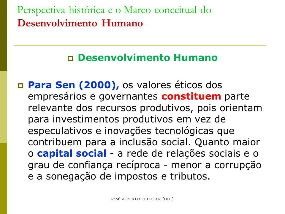 Perspectiva histórica e o Marco conceitual do Desenvolvimento Humano Desenvolvimento Humano Para Sen (2000), os valores éticos dos empresários e gover