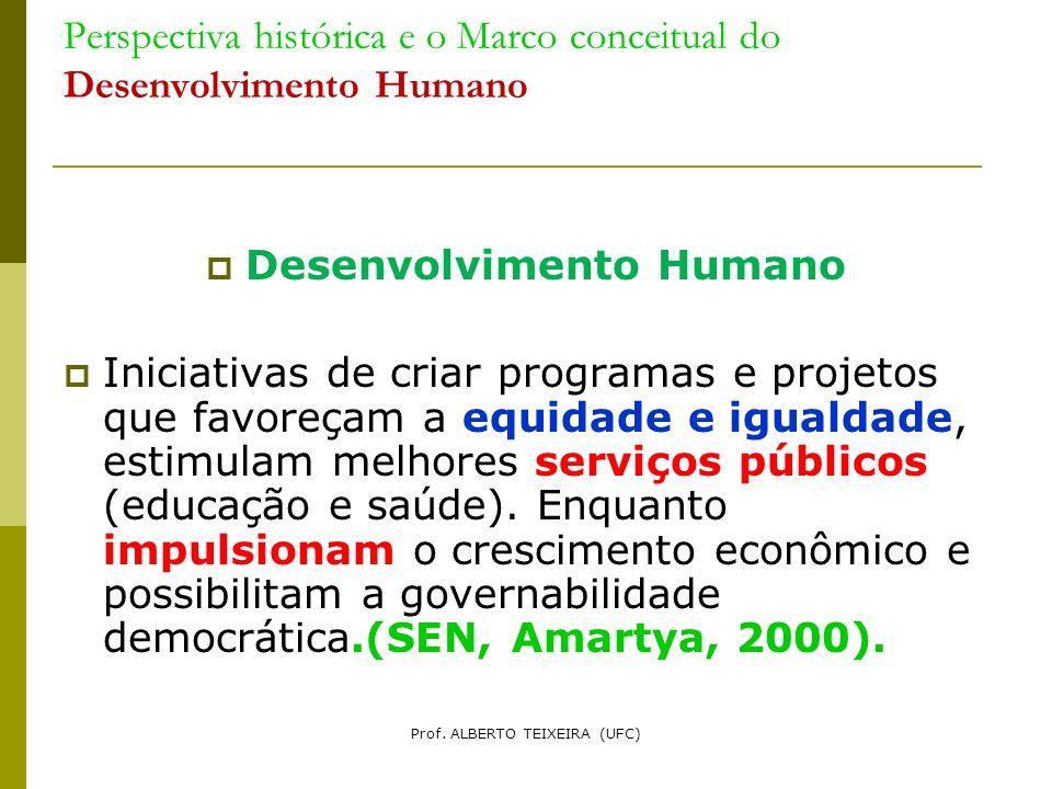 Perspectiva histórica e o Marco conceitual do Desenvolvimento Humano Desenvolvimento Humano Iniciativas de criar programas e projetos que favoreçam a