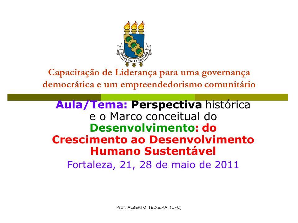 Capacitação de Liderança para uma governança democrática e um empreendedorismo comunitário Prof.