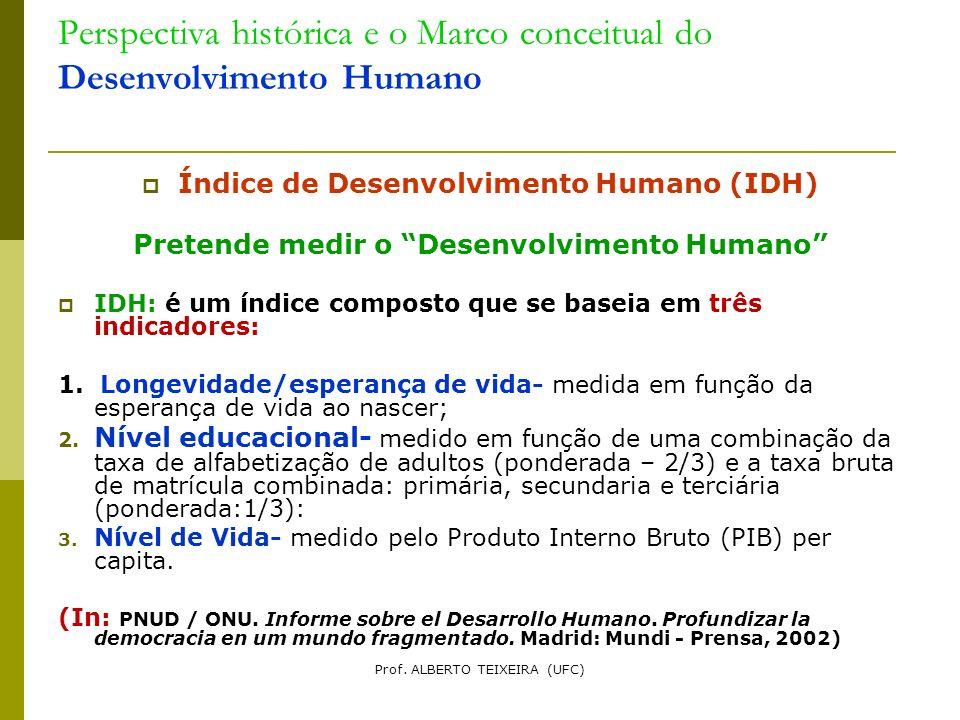 Perspectiva histórica e o Marco conceitual do Desenvolvimento Humano Índice de Desenvolvimento Humano (IDH) Pretende medir o Desenvolvimento Humano ID