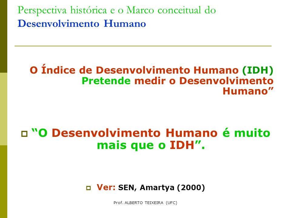 Perspectiva histórica e o Marco conceitual do Desenvolvimento Humano O Índice de Desenvolvimento Humano (IDH) Pretende medir o Desenvolvimento Humano