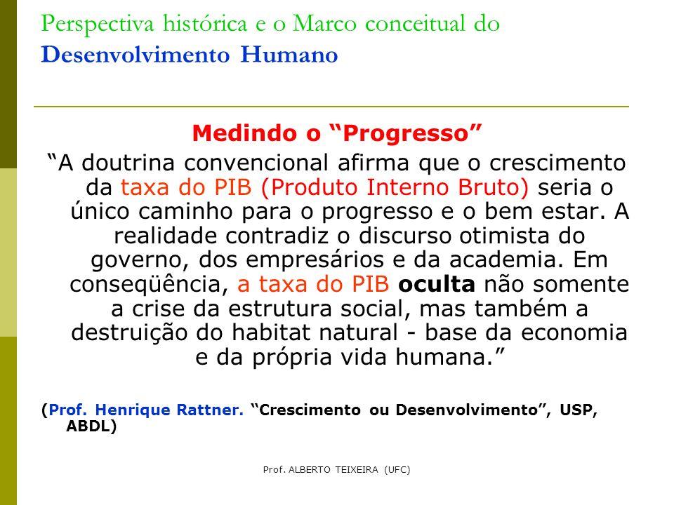 Perspectiva histórica e o Marco conceitual do Desenvolvimento Humano Medindo o Progresso A doutrina convencional afirma que o crescimento da taxa do P