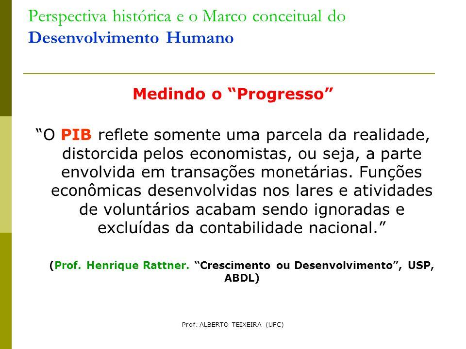 Perspectiva histórica e o Marco conceitual do Desenvolvimento Humano Medindo o Progresso O PIB reflete somente uma parcela da realidade, distorcida pe