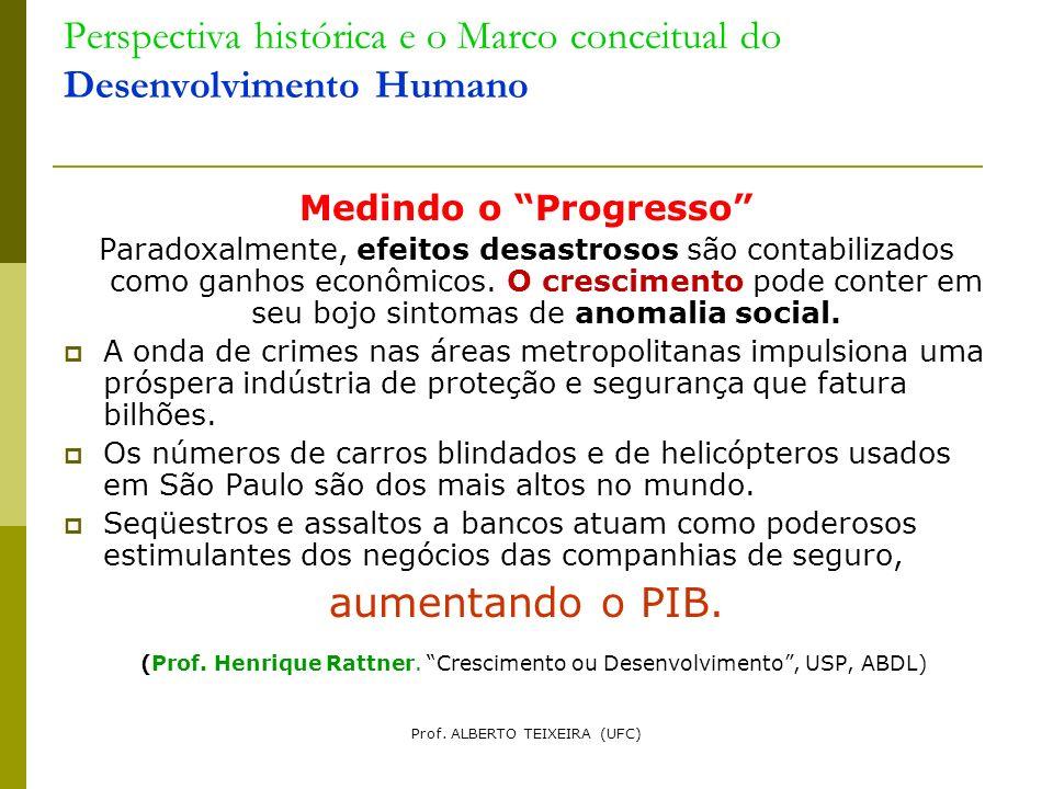 Perspectiva histórica e o Marco conceitual do Desenvolvimento Humano Medindo o Progresso Paradoxalmente, efeitos desastrosos são contabilizados como g