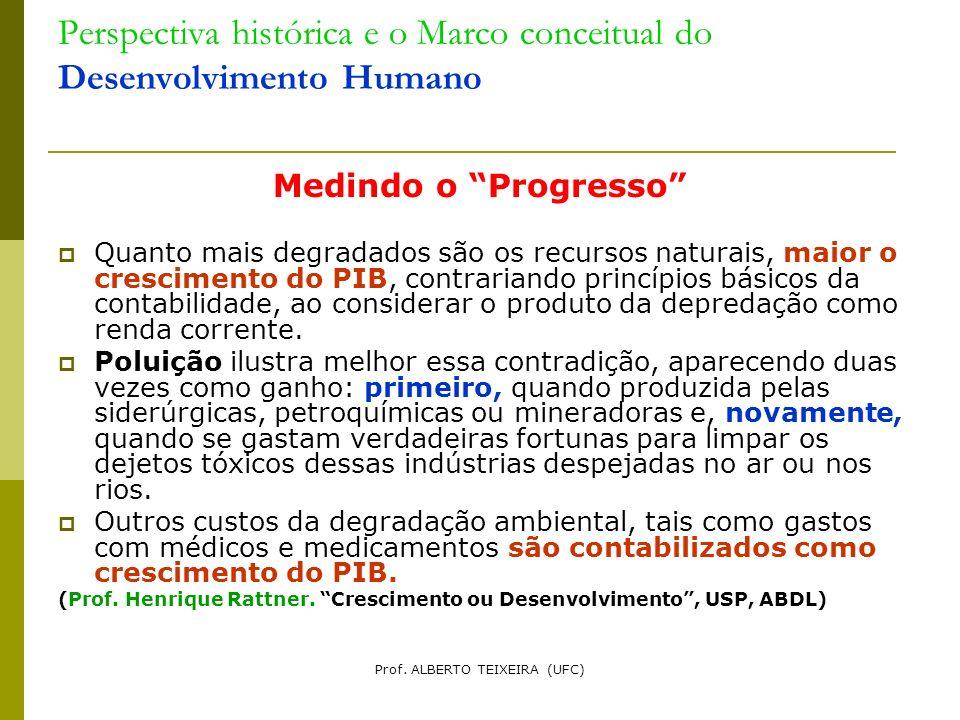 Perspectiva histórica e o Marco conceitual do Desenvolvimento Humano Medindo o Progresso Quanto mais degradados são os recursos naturais, maior o cres