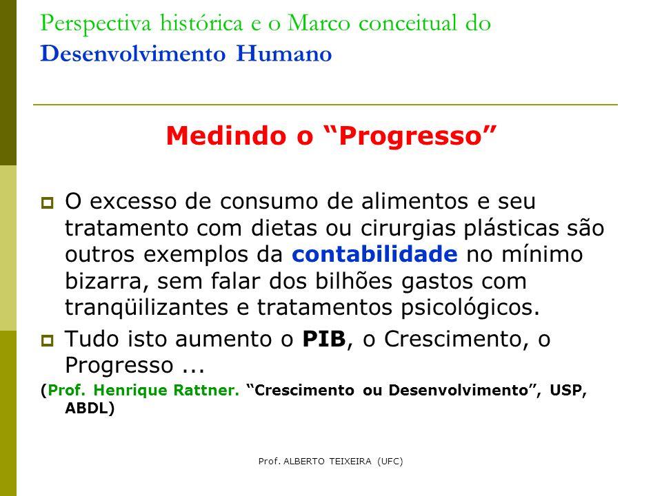 Perspectiva histórica e o Marco conceitual do Desenvolvimento Humano Medindo o Progresso O excesso de consumo de alimentos e seu tratamento com dietas