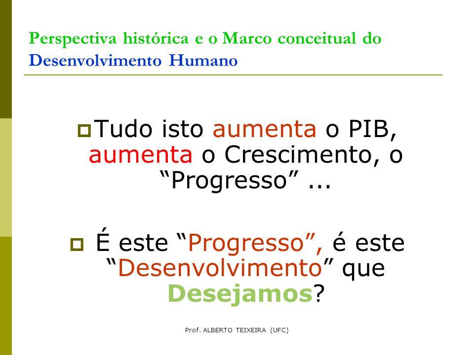 Perspectiva histórica e o Marco conceitual do Desenvolvimento Humano Tudo isto aumenta o PIB, aumenta o Crescimento, o Progresso... É este Progresso,