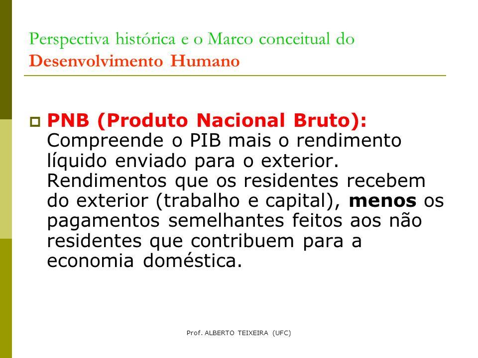 Perspectiva histórica e o Marco conceitual do Desenvolvimento Humano PNB (Produto Nacional Bruto): Compreende o PIB mais o rendimento líquido enviado