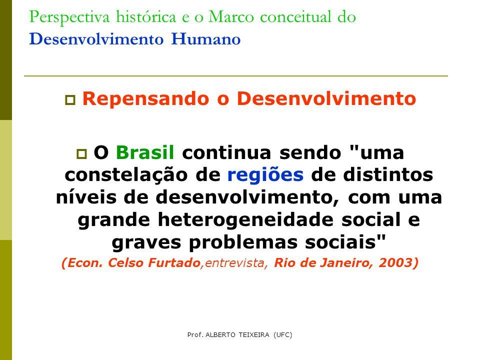 Perspectiva histórica e o Marco conceitual do Desenvolvimento Humano Repensando o Desenvolvimento O Brasil continua sendo