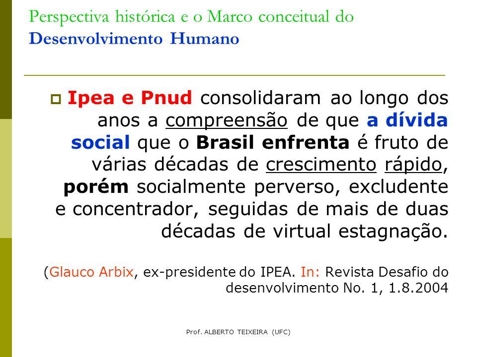 Perspectiva histórica e o Marco conceitual do Desenvolvimento Humano Ipea e Pnud consolidaram ao longo dos anos a compreensão de que a dívida social q