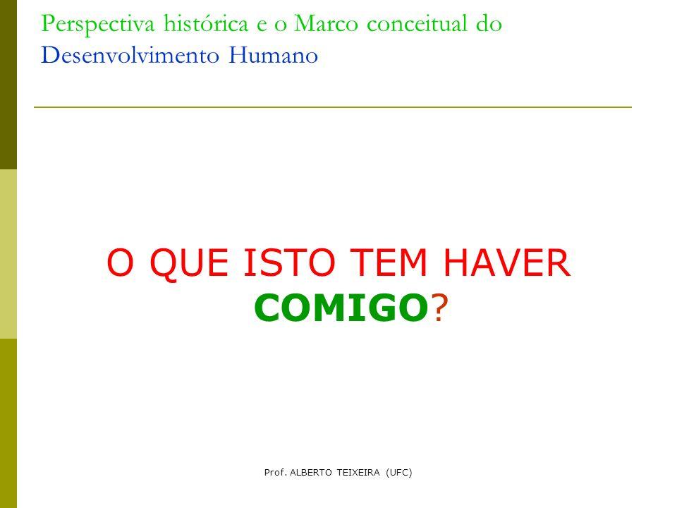 Perspectiva histórica e o Marco conceitual do Desenvolvimento Humano O QUE ISTO TEM HAVER COMIGO? Prof. ALBERTO TEIXEIRA (UFC)