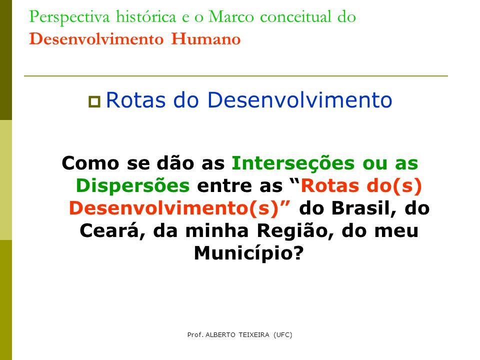 Perspectiva histórica e o Marco conceitual do Desenvolvimento Humano Rotas do Desenvolvimento Como se dão as Interseções ou as Dispersões entre as Rot