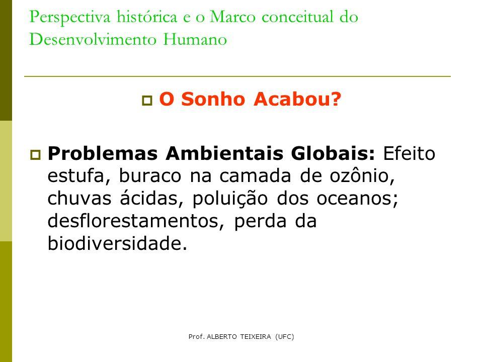 Perspectiva histórica e o Marco conceitual do Desenvolvimento Humano O Sonho Acabou? Problemas Ambientais Globais: Efeito estufa, buraco na camada de