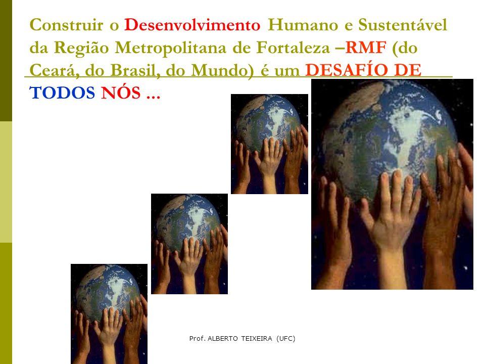 Construir o Desenvolvimento Humano e Sustentável da Região Metropolitana de Fortaleza –RMF (do Ceará, do Brasil, do Mundo) é um DESAFÍO DE TODOS NÓS..