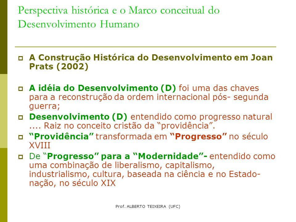 Perspectiva histórica e o Marco conceitual do Desenvolvimento Humano A Construção Histórica do Desenvolvimento em Joan Prats (2002) A idéia do Desenvo