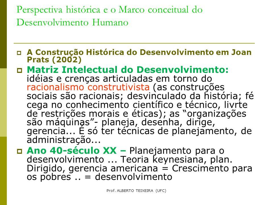 Perspectiva histórica e o Marco conceitual do Desenvolvimento Humano A Construção Histórica do Desenvolvimento em Joan Prats (2002) Matriz Intelectual