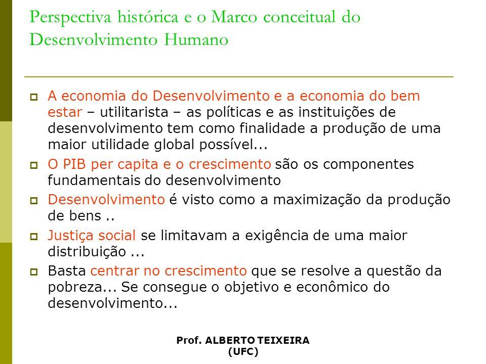 Perspectiva histórica e o Marco conceitual do Desenvolvimento Humano A economia do Desenvolvimento e a economia do bem estar – utilitarista – as polít