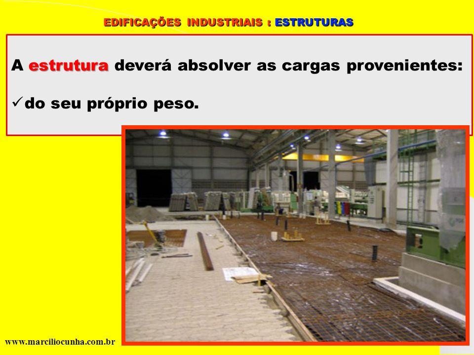 Grupo de Estudos da Logística em Pernambuco www.marciliocunha.com.br EDIFICAÇÕES INDUSTRIAIS : ESTRUTURAS EDIFICAÇÕES INDUSTRIAIS : ESTRUTURAS estrutu