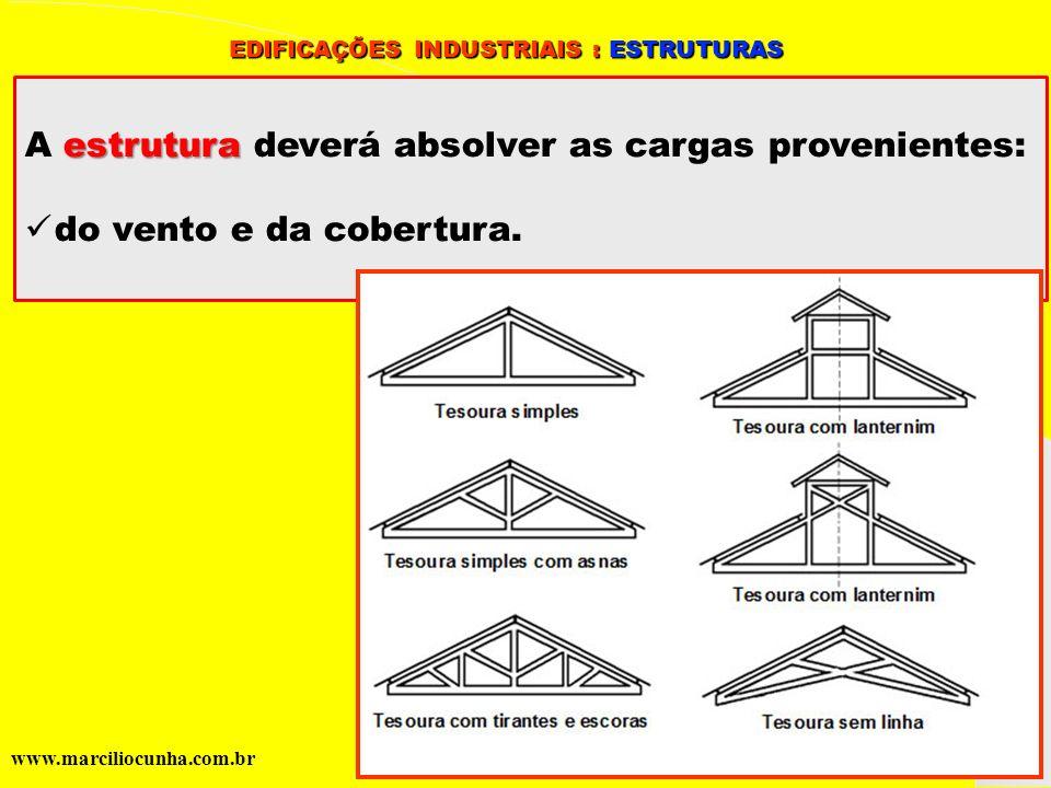 Grupo de Estudos da Logística em Pernambuco www.marciliocunha.com.br estrutura A estrutura deverá absolver as cargas provenientes: do vento e da cober