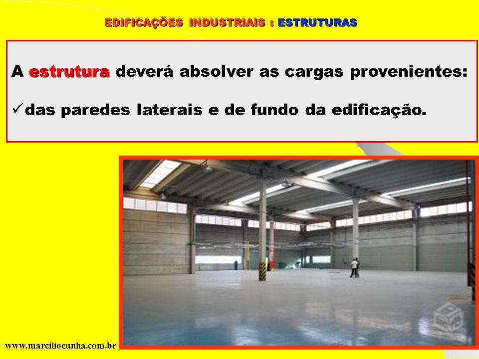 Grupo de Estudos da Logística em Pernambuco www.marciliocunha.com.br estrutura A estrutura deverá absolver as cargas provenientes: das paredes laterai