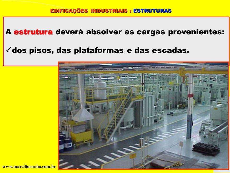 Grupo de Estudos da Logística em Pernambuco www.marciliocunha.com.br estrutura A estrutura deverá absolver as cargas provenientes: dos pisos, das plat