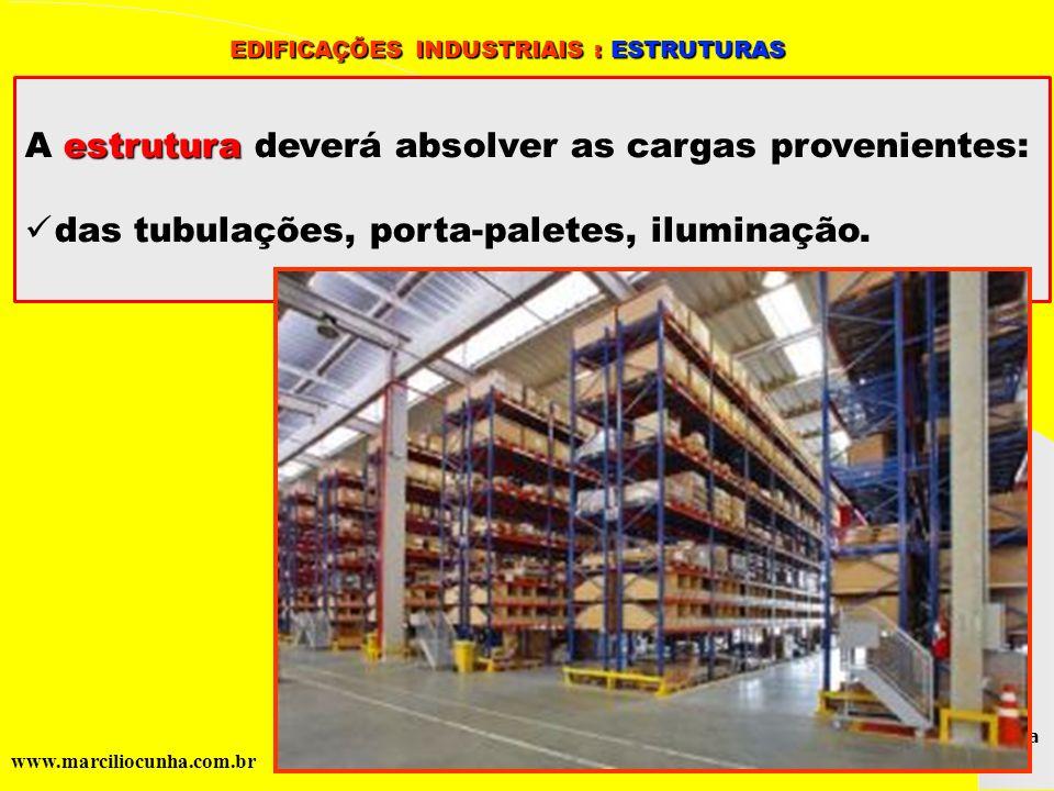 Grupo de Estudos da Logística em Pernambuco www.marciliocunha.com.br estrutura A estrutura deverá absolver as cargas provenientes: das tubulações, por