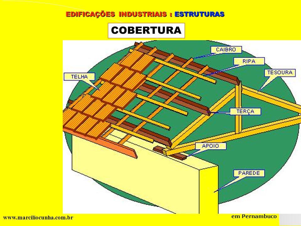 Grupo de Estudos da Logística em Pernambuco www.marciliocunha.com.br EDIFICAÇÕES INDUSTRIAIS : ESTRUTURAS EDIFICAÇÕES INDUSTRIAIS : ESTRUTURAS COBERTU