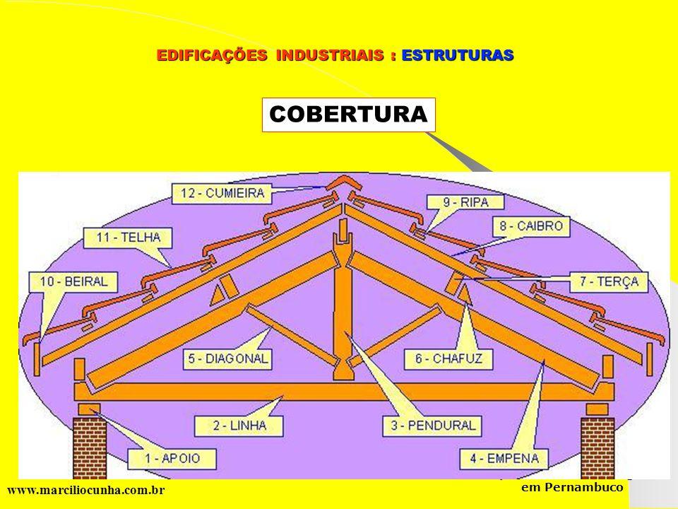 Grupo de Estudos da Logística em Pernambuco www.marciliocunha.com.br COBERTURA EDIFICAÇÕES INDUSTRIAIS : ESTRUTURAS EDIFICAÇÕES INDUSTRIAIS : ESTRUTUR