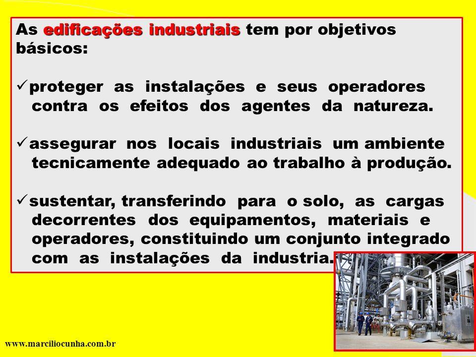 Grupo de Estudos da Logística em Pernambuco www.marciliocunha.com.br edificações industriais As edificações industriais tem por objetivos básicos: pro