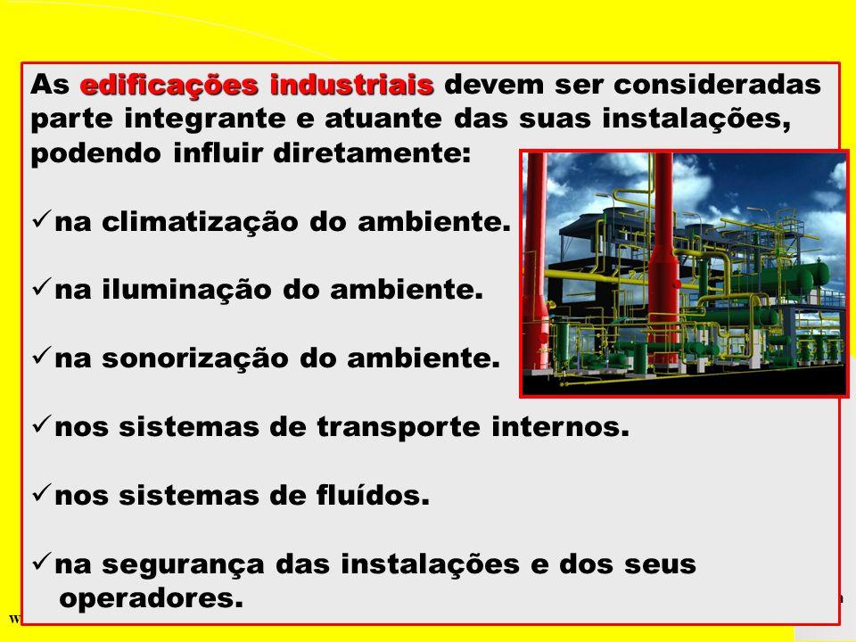 Grupo de Estudos da Logística em Pernambuco www.marciliocunha.com.br edificações industriais As edificações industriais devem ser consideradas parte i