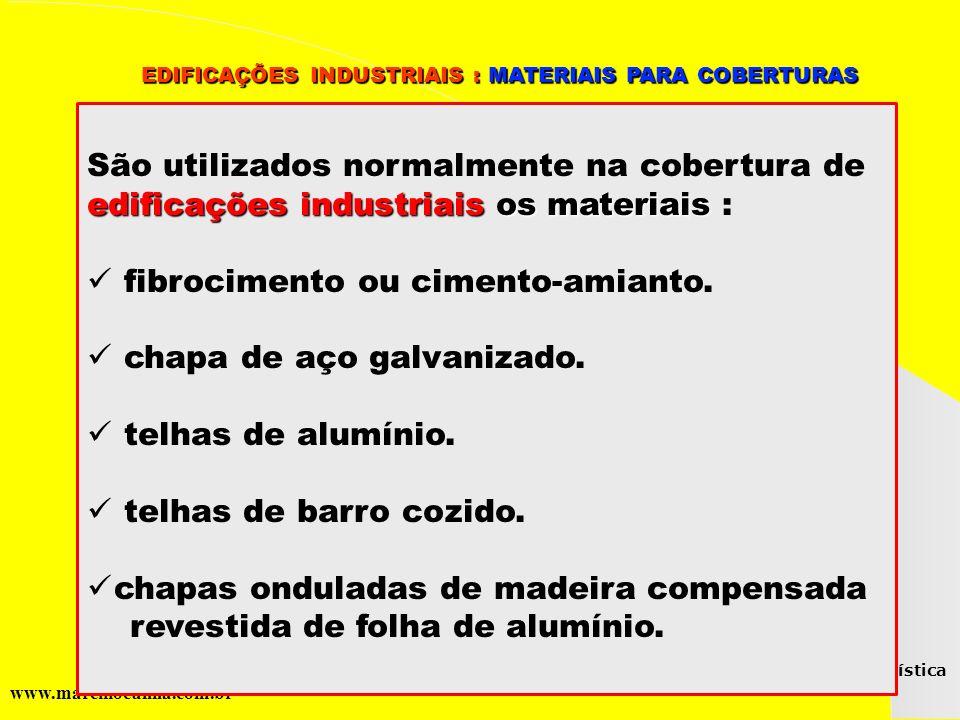 Grupo de Estudos da Logística em Pernambuco www.marciliocunha.com.br EDIFICAÇÕES INDUSTRIAIS : MATERIAIS PARA COBERTURAS EDIFICAÇÕES INDUSTRIAIS : MAT