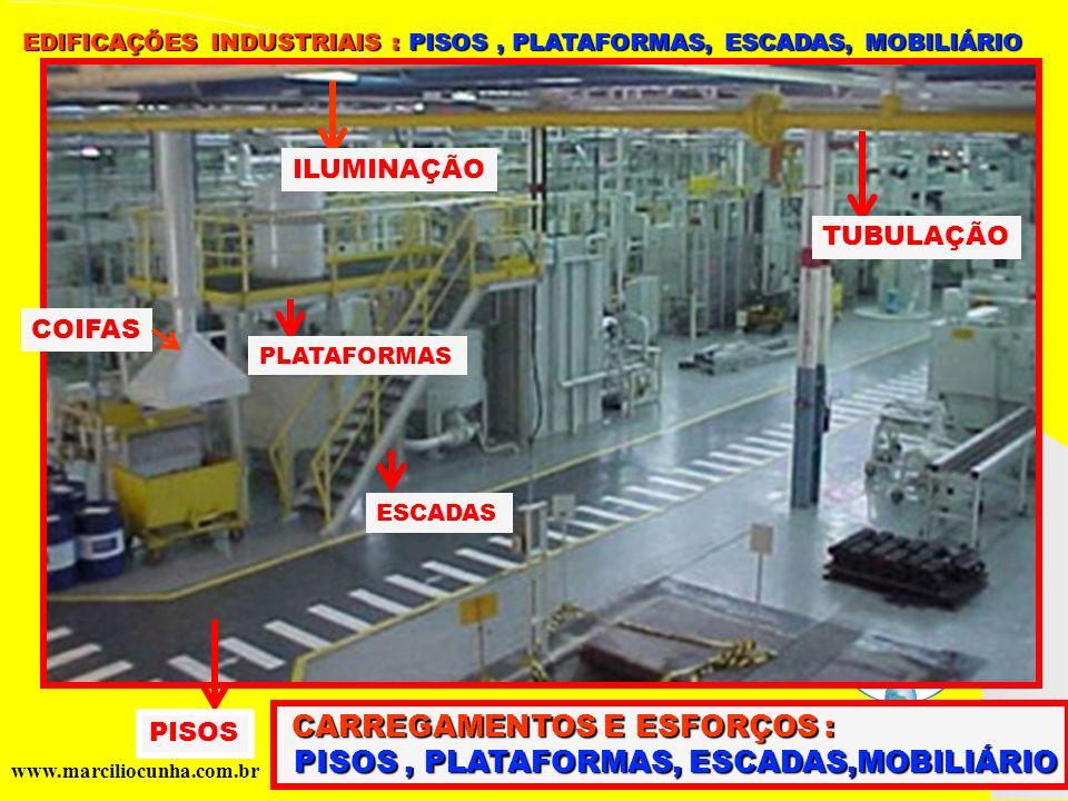 Grupo de Estudos da Logística em Pernambuco www.marciliocunha.com.br EDIFICAÇÕES INDUSTRIAIS : PISOS INDUSTRIAIS EDIFICAÇÕES INDUSTRIAIS : PISOS INDUSTRIAIS edificações industriais São utilizados para áreas pavimentadas das edificações industriais tem exigências bastante severas: resistência mecânica ao esmagamento, ao choque, às vibrações, à abrasão e outros.