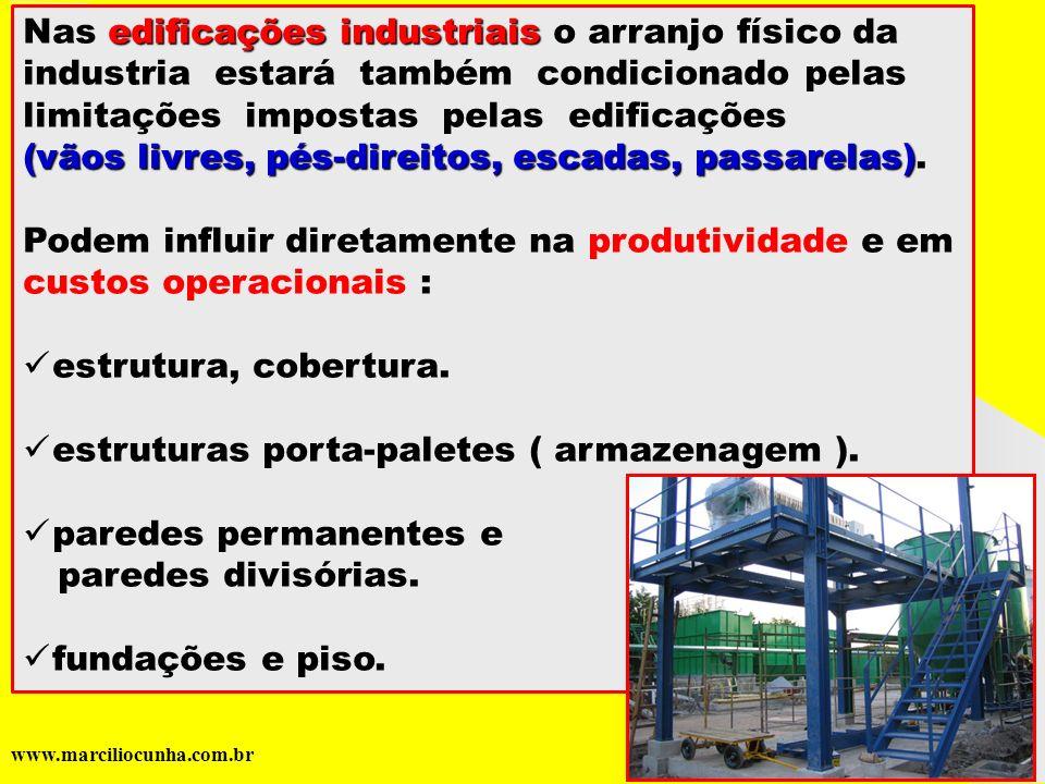 Grupo de Estudos da Logística em Pernambuco www.marciliocunha.com.br edificações industriais Nas edificações industriais o arranjo físico da industria