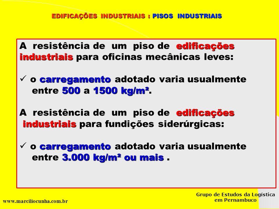 Grupo de Estudos da Logística em Pernambuco www.marciliocunha.com.br edificações industriais A resistência de um piso de edificações industriais para