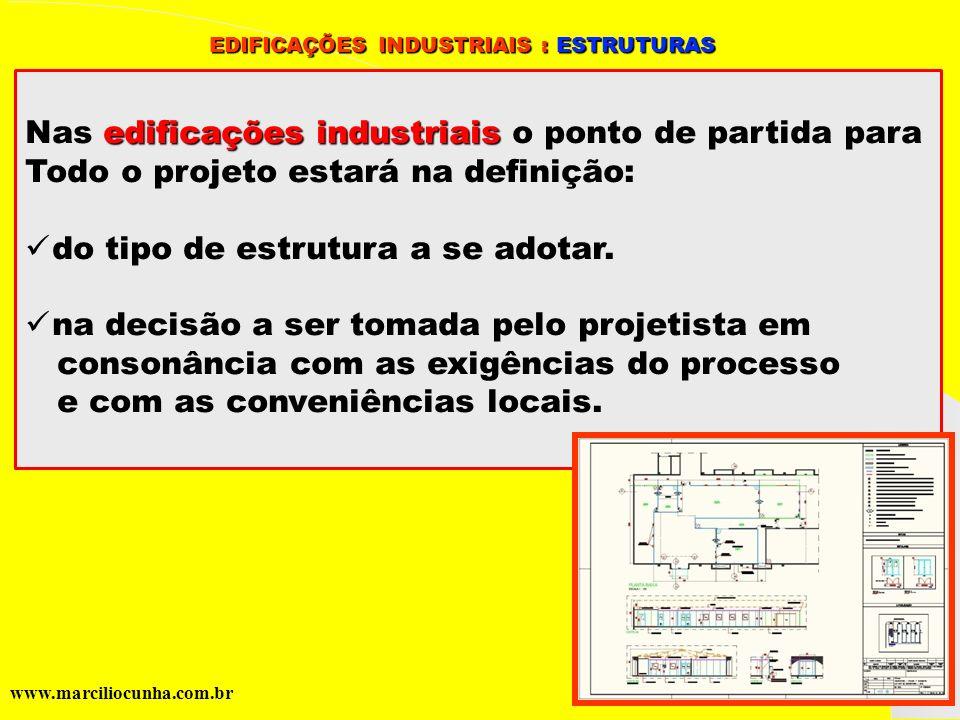 Grupo de Estudos da Logística em Pernambuco www.marciliocunha.com.br EDIFICAÇÕES INDUSTRIAIS : MATERIAIS DAS ESTRUTURAS EDIFICAÇÕES INDUSTRIAIS : MATERIAIS DAS ESTRUTURAS estruturas Nas estruturas para uso industrial são empregados: principalmente o concreto e o aço.