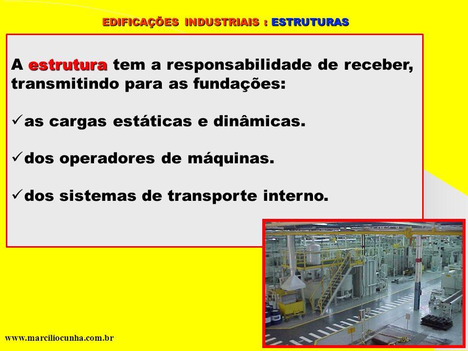 Grupo de Estudos da Logística em Pernambuco www.marciliocunha.com.br EDIFICAÇÕES INDUSTRIAIS : PISOS INDUSTRIAIS EDIFICAÇÕES INDUSTRIAIS : PISOS INDUSTRIAIS edificações industriais A resistência de um piso de edificações industriais deve fazer face a valores máximos admissíveis de deformação: o dimensionamento do piso submetido a um 4 vezes carregamento igual a 4 vezes a maior carga estática prevista.