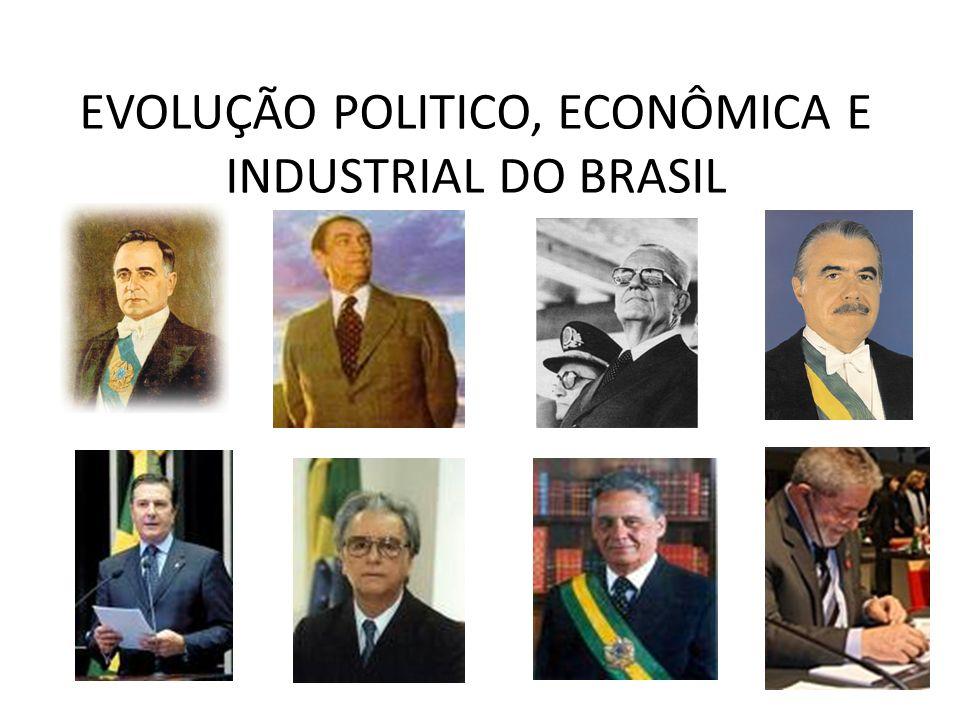 Modelo industrial na era Vargas (1930-1945) Marca o inicio da industrialização brasileira.