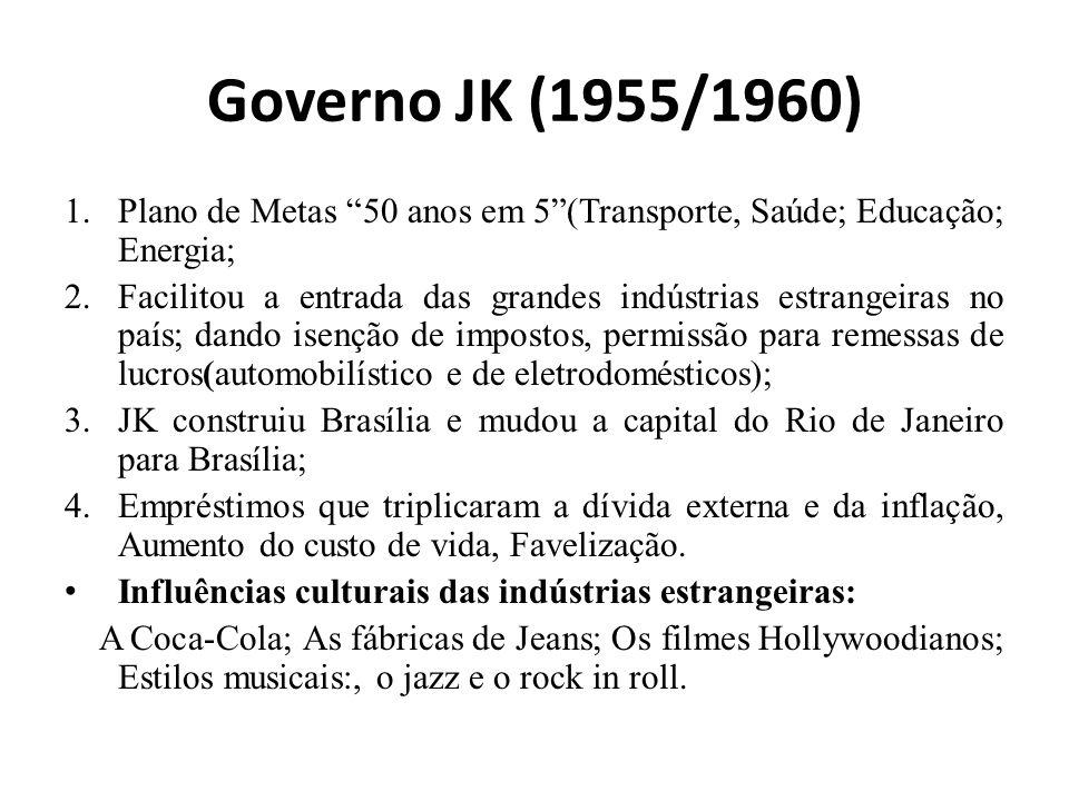 Ditadura militar (1964-85) Consolidar o modelo econômico implantado nos anos 1950 Milagre Econômico Brasileiro.