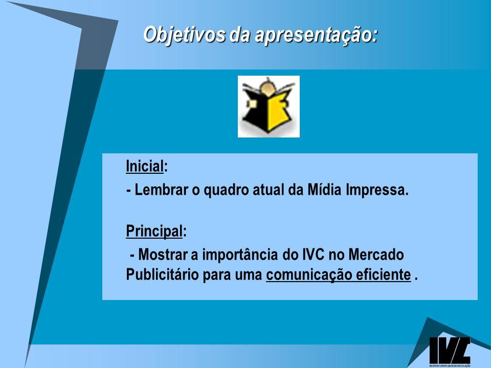 Objetivos da apresentação: Inicial: - Lembrar o quadro atual da Mídia Impressa.