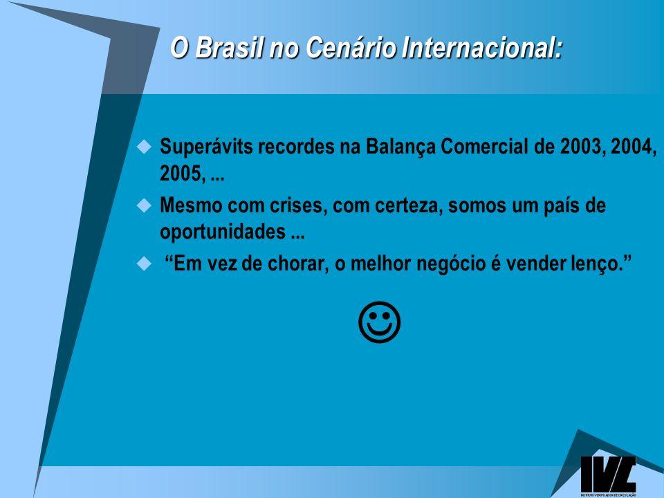 O Brasil no Cenário Internacional: O Brasil no Cenário Internacional: Superávits recordes na Balança Comercial de 2003, 2004, 2005,...