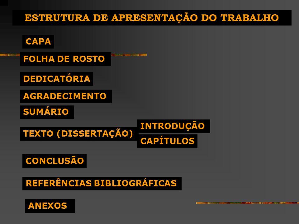 ESTRUTURA DE APRESENTAÇÃO DO TRABALHO CAPA FOLHA DE ROSTO DEDICATÓRIA AGRADECIMENTO SUMÁRIO TEXTO (DISSERTAÇÃO) INTRODUÇÃO CAPÍTULOS CONCLUSÃO REFERÊN