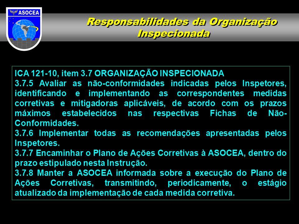 ICA 121-10, item 3.7 ORGANIZAÇÃO INSPECIONADA 3.7.5 Avaliar as não-conformidades indicadas pelos Inspetores, identificando e implementando as correspo