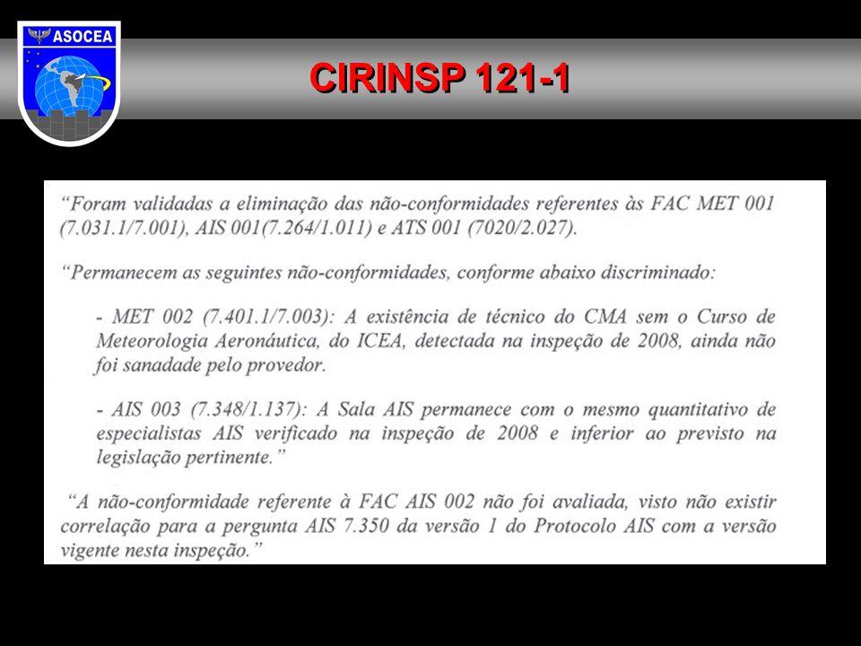 CIRINSP 121-1