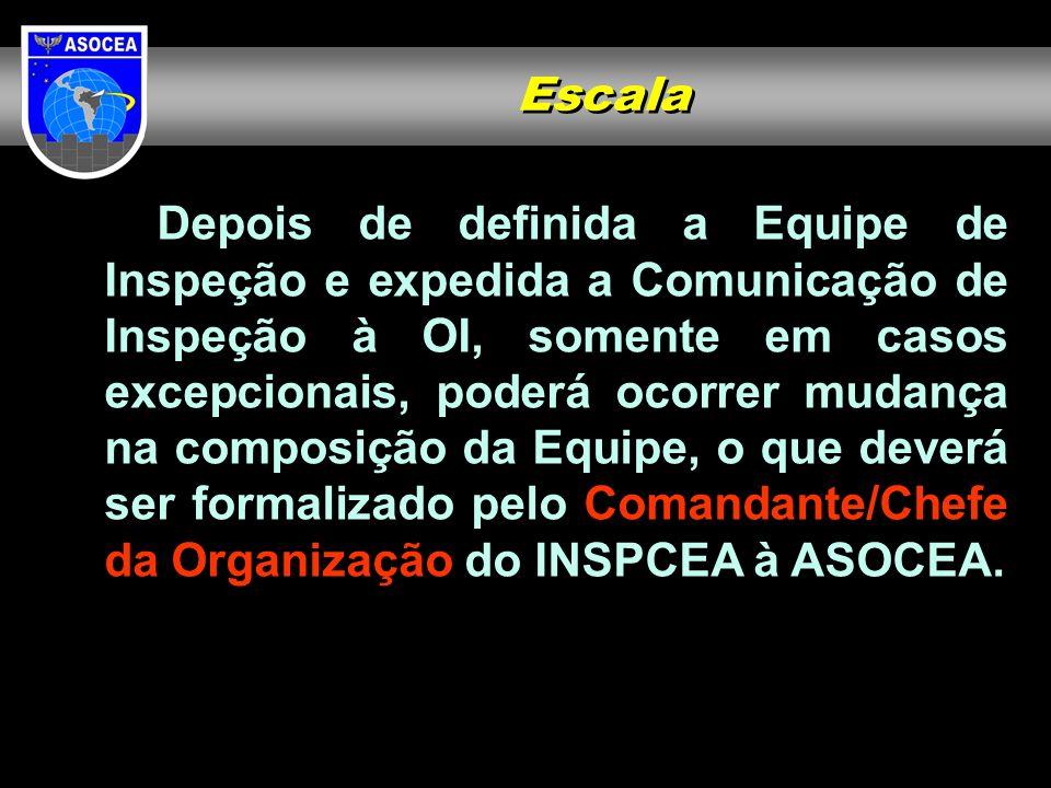Escala de Inspeção Alterações no Manual de Inspeção CIRINSP 121-1 Demonstração do Vigilante ROTEIRO