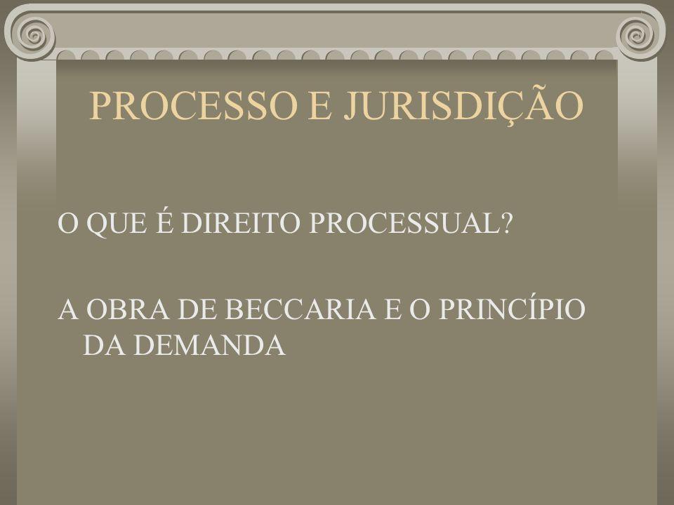 PROCESSO E JURISDIÇÃO O QUE É DIREITO PROCESSUAL? A OBRA DE BECCARIA E O PRINCÍPIO DA DEMANDA