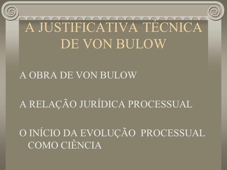 A JUSTIFICATIVA TÉCNICA DE VON BULOW A OBRA DE VON BULOW A RELAÇÃO JURÍDICA PROCESSUAL O INÍCIO DA EVOLUÇÃO PROCESSUAL COMO CIÊNCIA