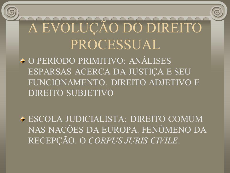 A EVOLUÇÃO DO DIREITO PROCESSUAL O PERÍODO PRIMITIVO: ANÁLISES ESPARSAS ACERCA DA JUSTIÇA E SEU FUNCIONAMENTO. DIREITO ADJETIVO E DIREITO SUBJETIVO ES