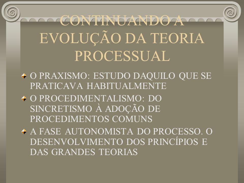 CONTINUANDO A EVOLUÇÃO DA TEORIA PROCESSUAL O PRAXISMO: ESTUDO DAQUILO QUE SE PRATICAVA HABITUALMENTE O PROCEDIMENTALISMO: DO SINCRETISMO À ADOÇÃO DE