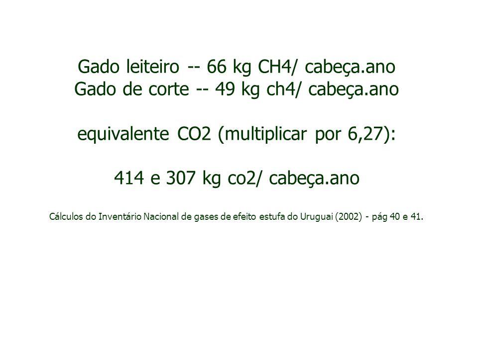 Gado leiteiro -- 66 kg CH4/ cabeça.ano Gado de corte -- 49 kg ch4/ cabeça.ano equivalente CO2 (multiplicar por 6,27): 414 e 307 kg co2/ cabeça.ano Cál