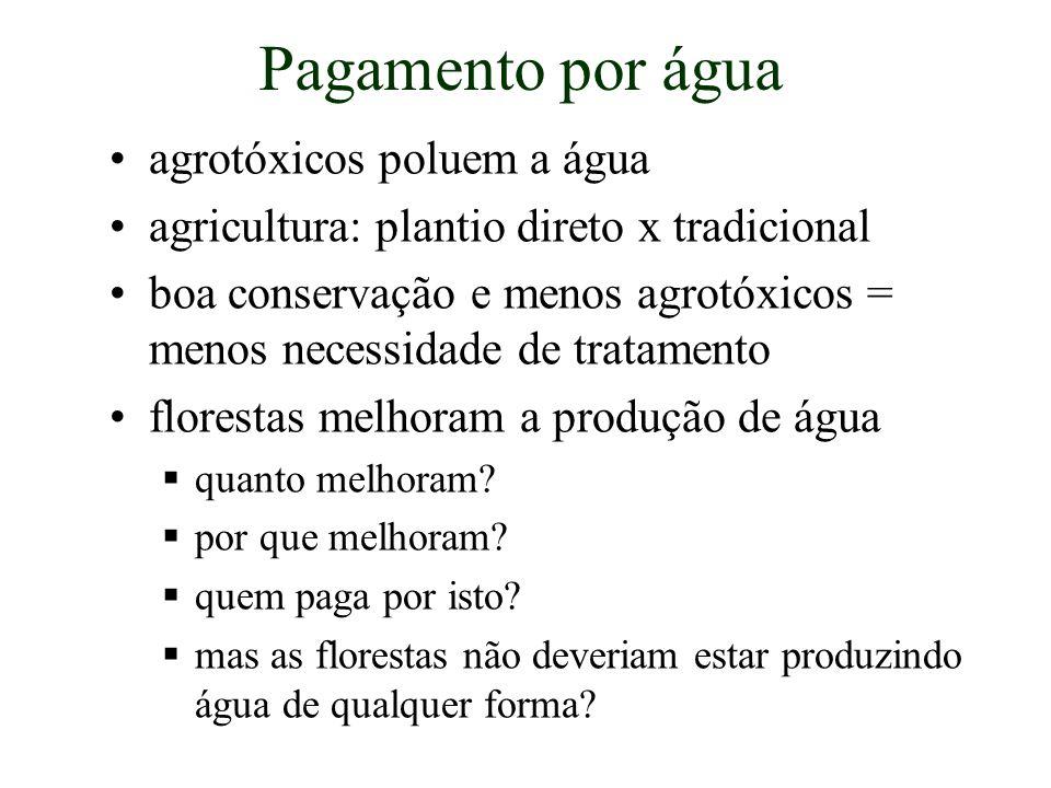 Pagamento por água agrotóxicos poluem a água agricultura: plantio direto x tradicional boa conservação e menos agrotóxicos = menos necessidade de trat